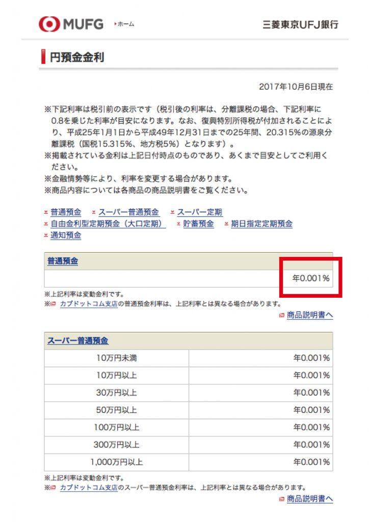 日本の円金利